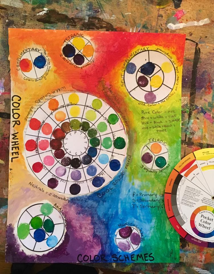 barb color wheel